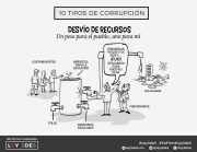 Ley3de3_CARICATURAS_10tipos_02_peculado