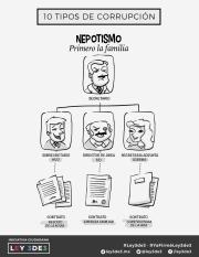 Ley3de3_CARICATURAS_10tipos_09_nepotismo